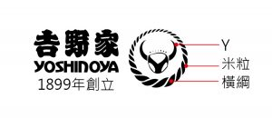 吉野家logo由來與設計理念
